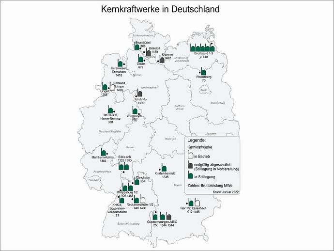 Base Meldepflichtige Ereignisse Kernkraftwerke In Deutschland